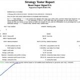 Beast Super Signal EA 1 Month Rent