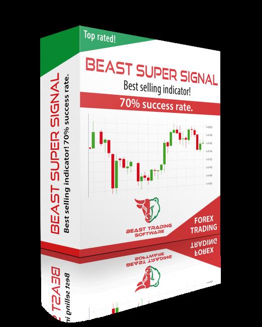 Beast Super Signal Box